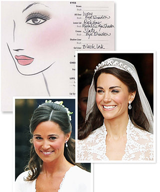 Pippa Middleton and the Royal Wedding Party Used Bobbi Brown Cosmetics!