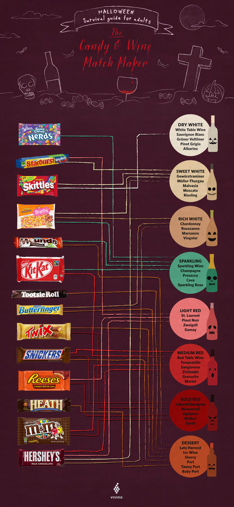Halloween Survival Guide for Adults