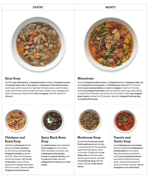 Vegetable Soup Matrix Cont.