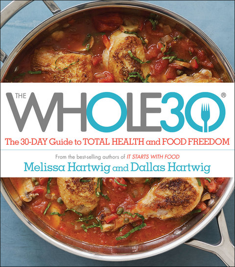 How the Whole30 Program Changed My Body, Skin, and Relationship with Food