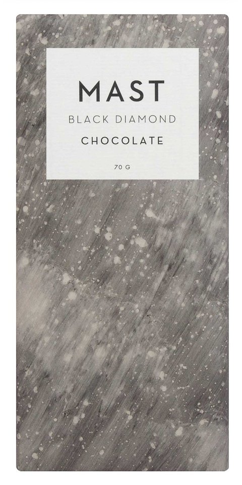 Mast Brothers Chocolate - embed 2