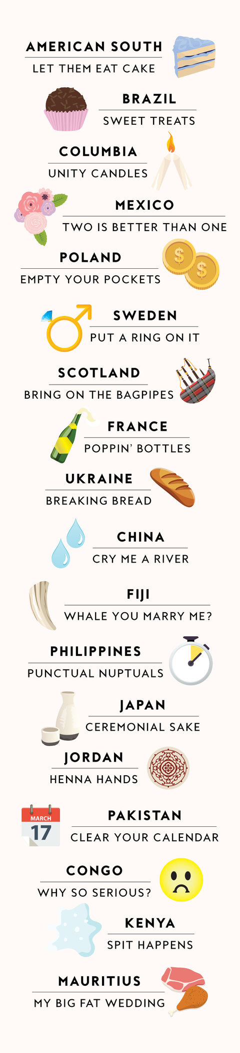 061316-Weddings-Infographic-Traditions[1].jpg