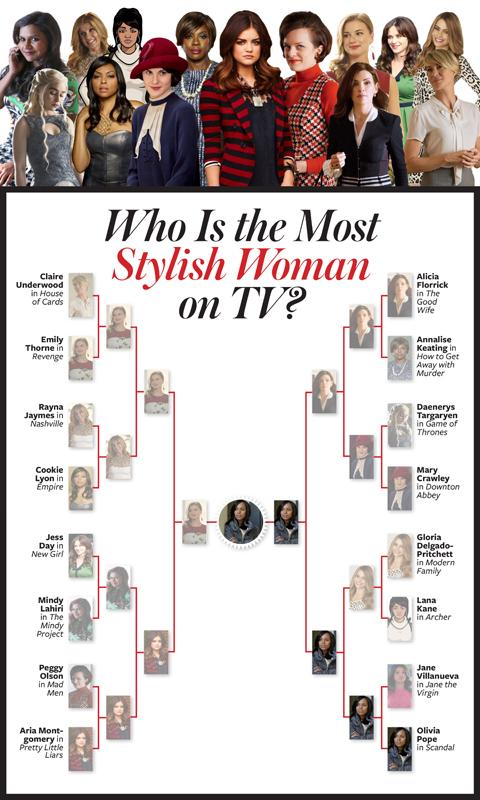 Best Dressed Woman on TV bracket