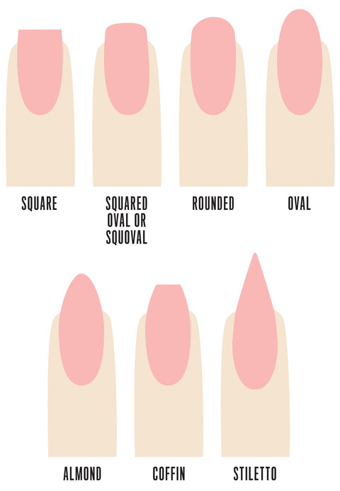 Squoval, almond or stiletto? Get the PERFECT nail shape for your hands ...