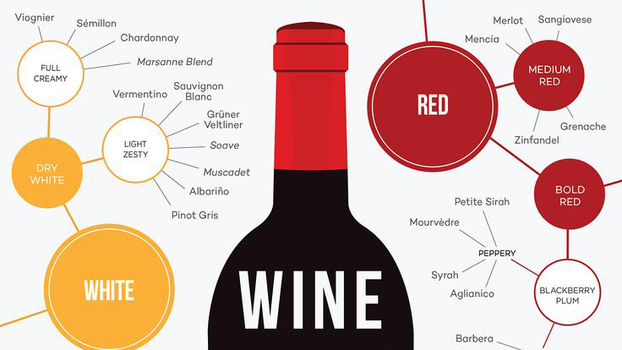 Seasonal Red Wines To Drink This Fall InStylecom