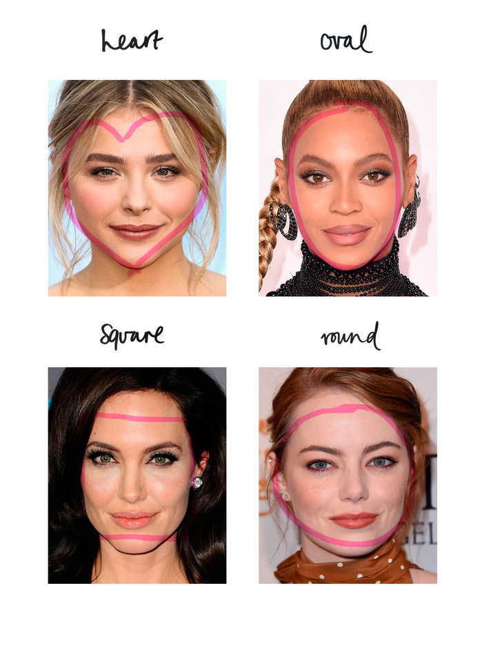 Every Single Thing You Need To Know About Contouring