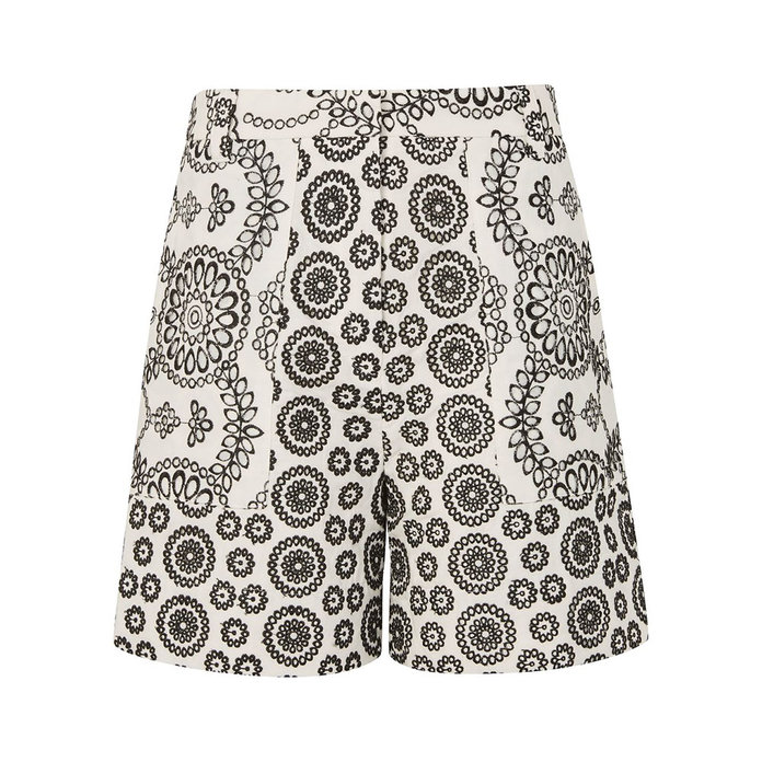 <p>Unique poplin shorts</p>