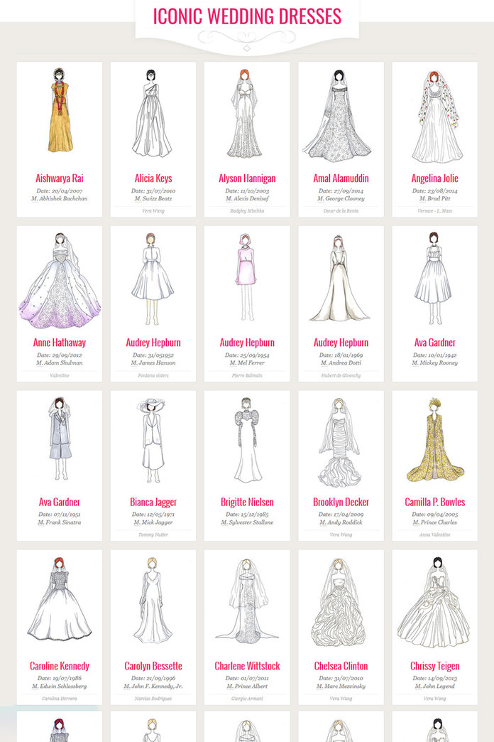 We're Totally In Love With This Iconic Wedding Dresses Infographic