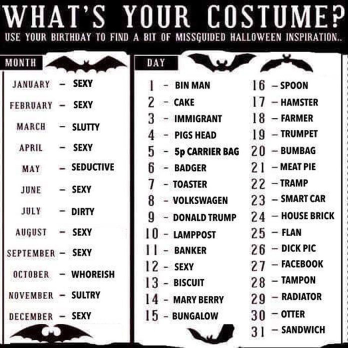 What's Your Birthday? Now, Find Your Perfect Halloween