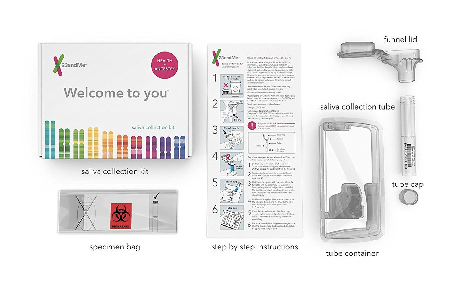 23andMe's Popular DNA Test Kit Is 50% Off Right Now